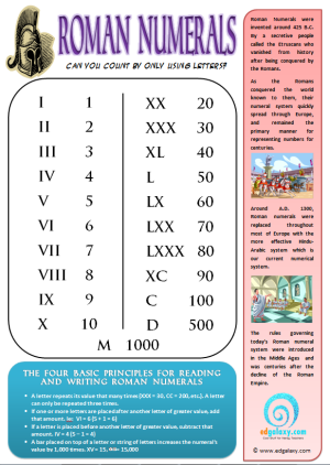 It's just a photo of Dynamite Printable Roman Numeral Chart