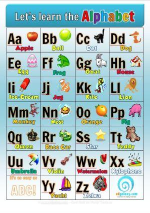 Printable Alphabet Posters – March 2017 Calendar
