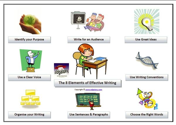 essay elements writing