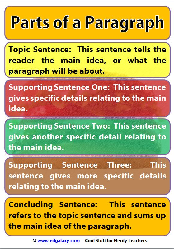 Free Classroom Poster: Parts of a Paragraph — Edgalaxy: Cool Stuff ...