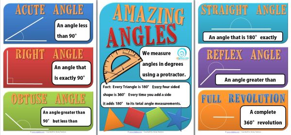 Amazing-Angles-Poster.JPG