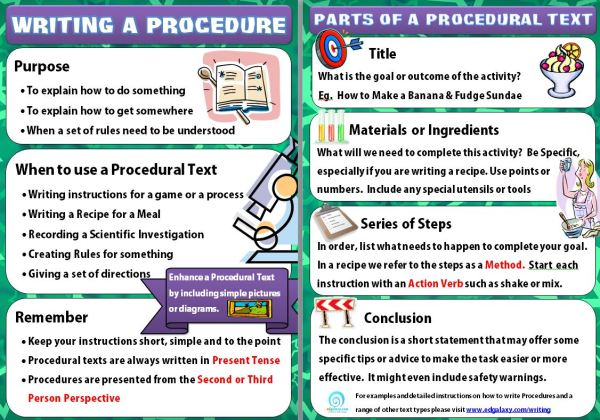 thesis writing procedure text