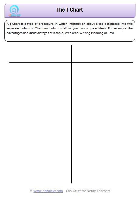 Printable T Chart Thinking Tool for Teachers and Students