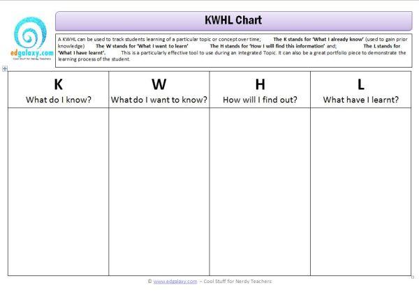 KWHL-Chart.JPG
