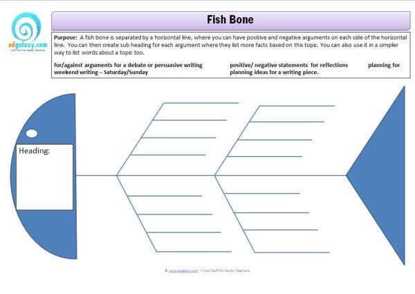 fishbone template