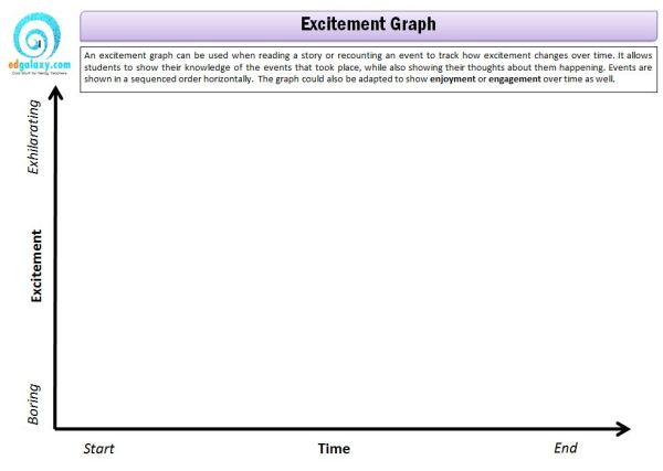 Excitement-Graph.JPG