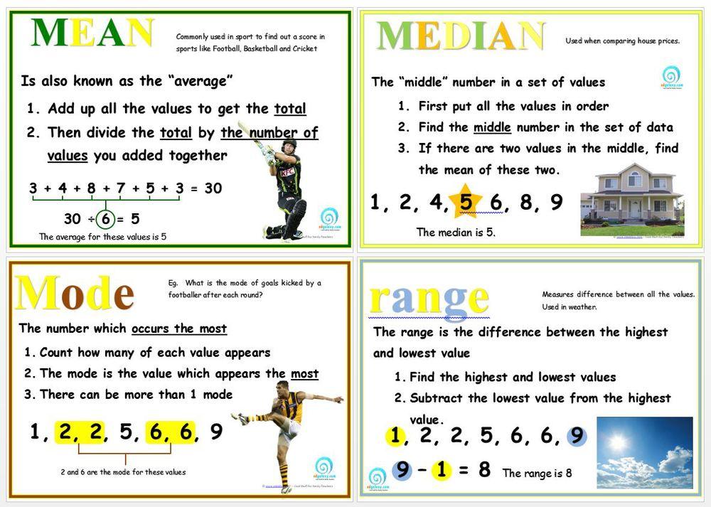 Mean,Mode,Median - Lessons - Tes Teach
