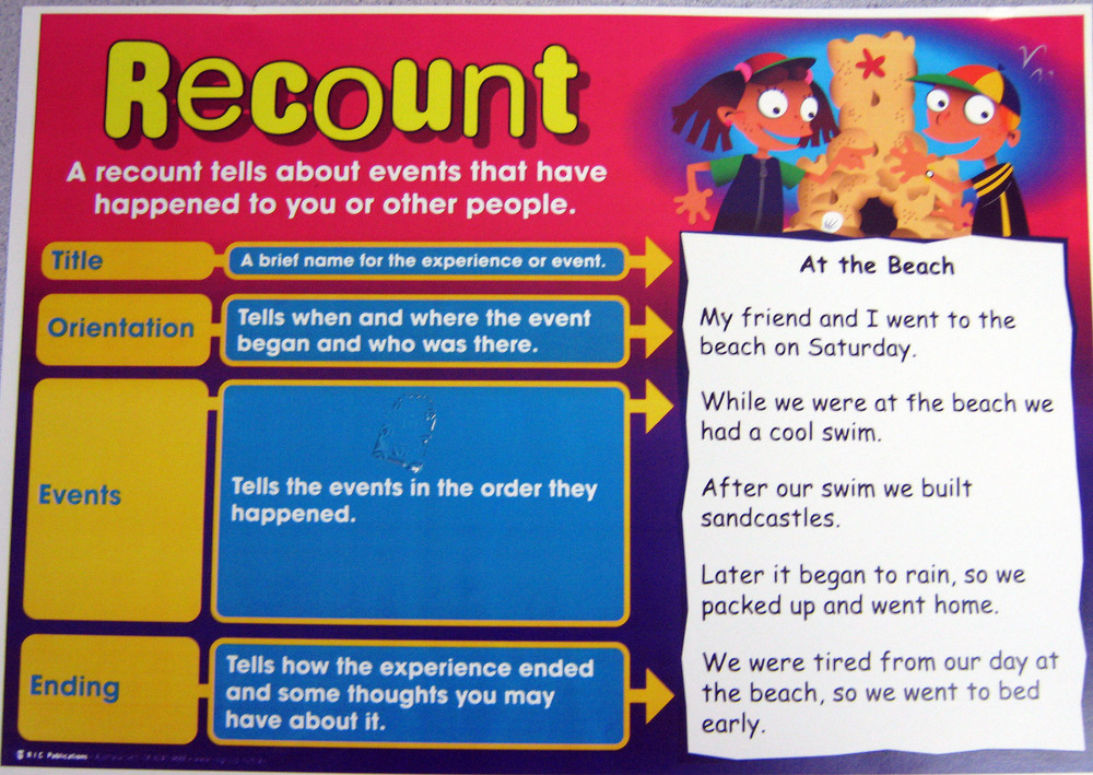 15 meaningful recount prompts for secondary students