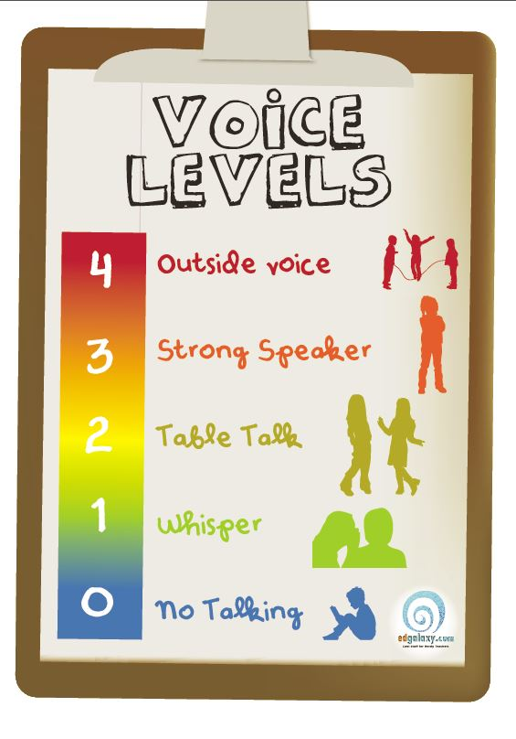 Free Classroom Poster: Voice Levels — Edgalaxy: Cool Stuff for ...