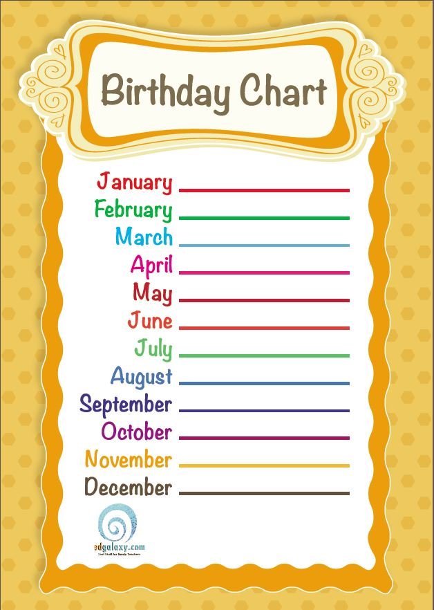 graphic relating to Free Printable Classroom Posters titled No cost Printable Clroom Birthday Chart Edgalaxy