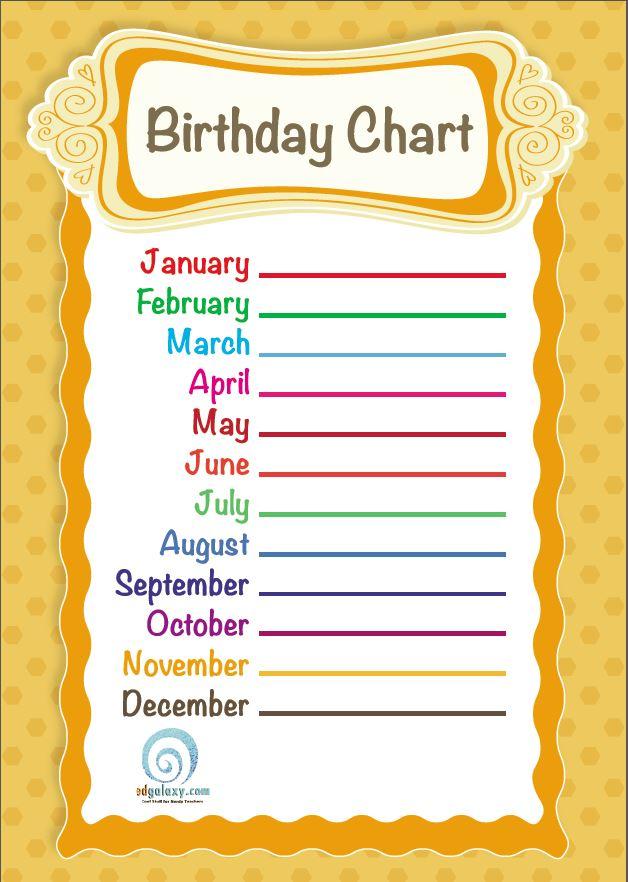 Free Printable Classroom Birthday Chart Edgalaxy Cool Stuff For Nerdy Teachers