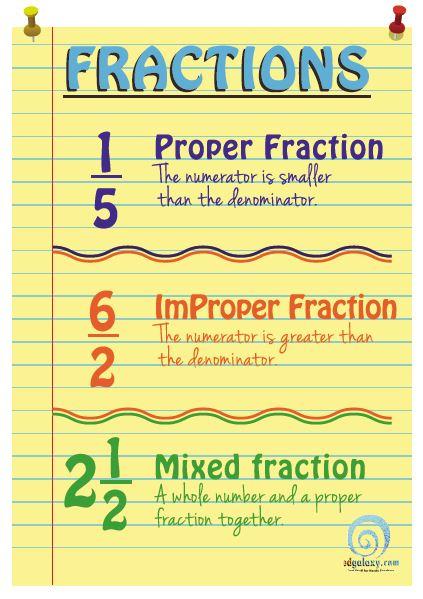 Fractions Jpg