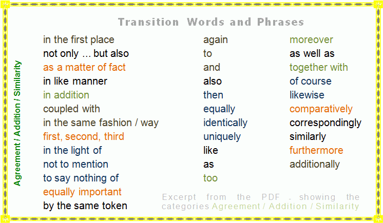 List of good transition words for essays