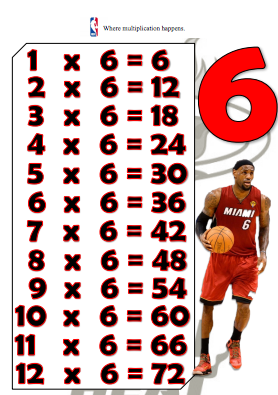 13 Poster NBA Times table set