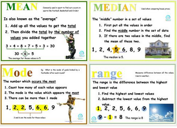 mean, median, mode, range poster set