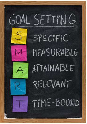 SMART goal setting poster
