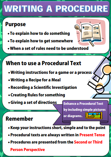2 poster series on writing a procedure text for Writing policy and procedures template