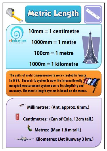 Metric Length poster