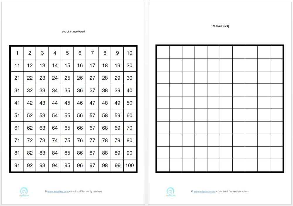 100 chart numbered and blank