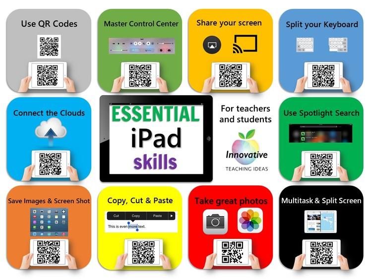 Free interactive iPad skills poster for teachers and