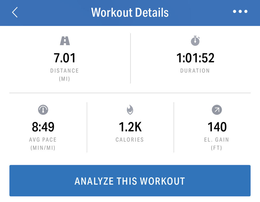 I've got the running bug. On weekdays I'm doing at least 4 miles and on the weekends I'm trying to do stuff like this. Who knows, maybe next year I'll do a half marathon!