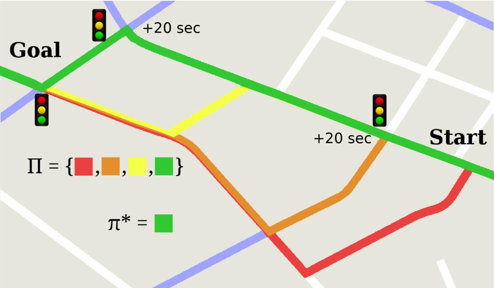 WZijcai15_av_example.png