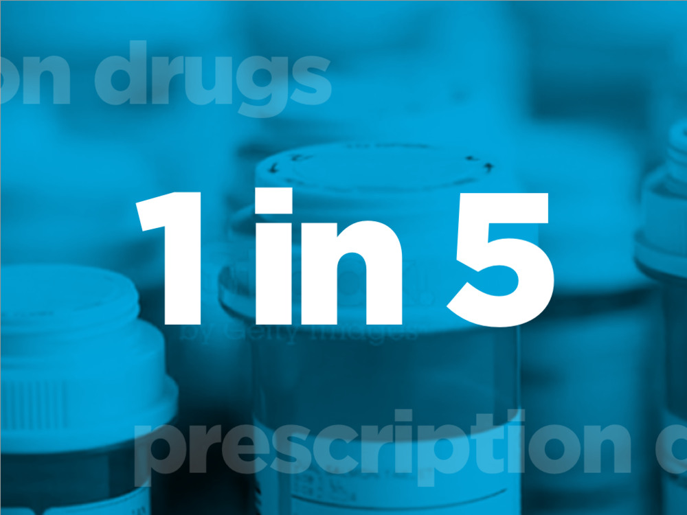 1 in 5 will intentionally misuse prescription drugs. (iStock video background)