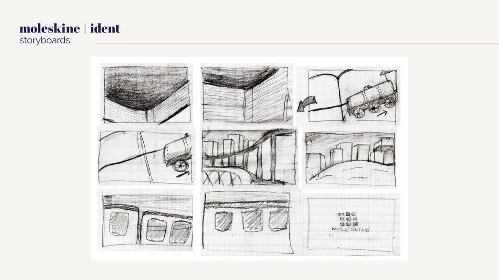 Process-Book_Moleskine5.jpg