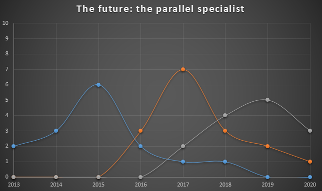 parallel_specialist.png