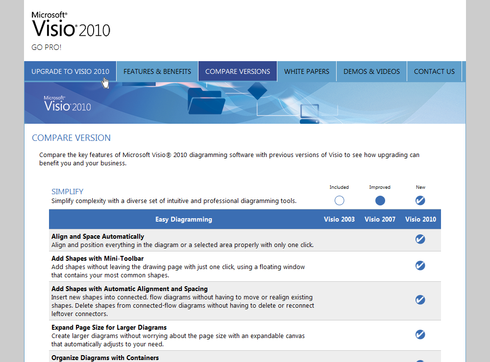 Microsoft Visio 2010 - Stand-alone Website included with Customer Kit.