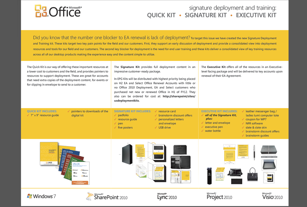Microsoft Office - Signature Deployment and Training Resources