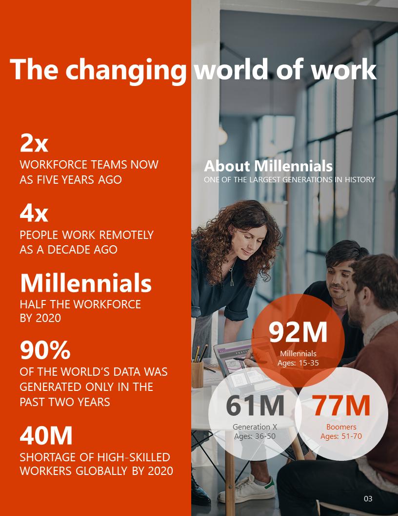 Microsoft Services - HR Whitepaper