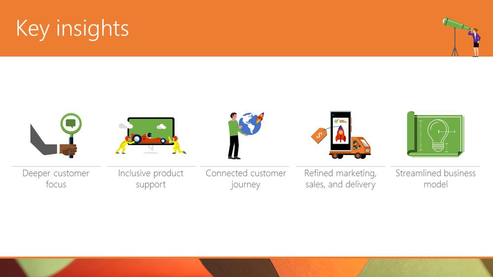 Microsoft Services - Services Executive Board - Deck