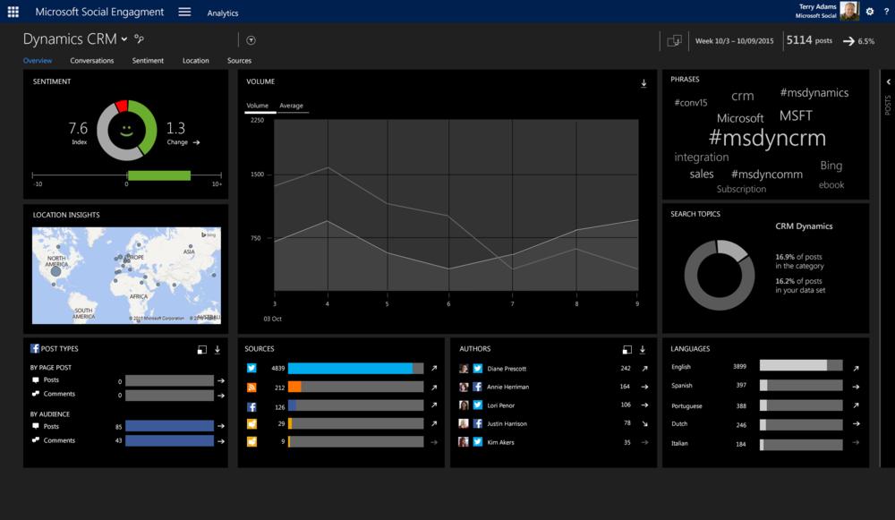 Microsoft Dynamics - UI Screens for Video