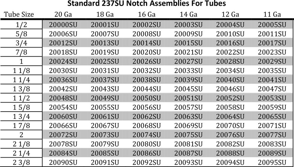 237SU Chart 1.jpg