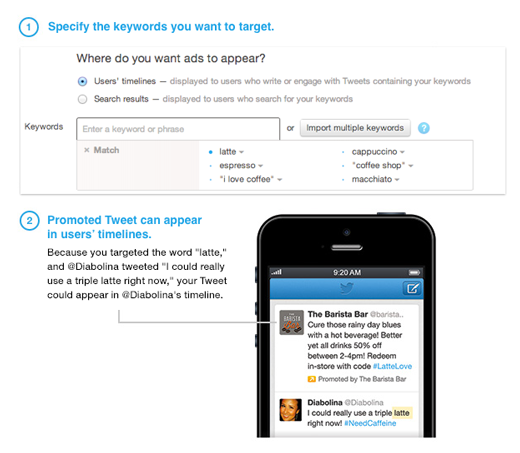 How keyword targeting will appear in Twitter API