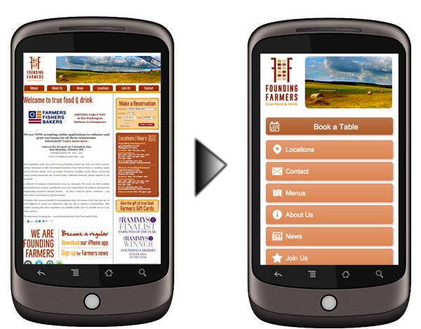 Comparison of a standard website on a mobile device versus a mobile-compatible version of the same site (image c/o OpenTable)