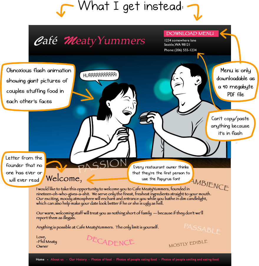 The Oatmeal on restaurant websites, part 2