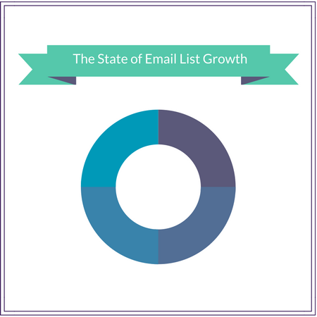 The State of List Growth: A data set on conversions.