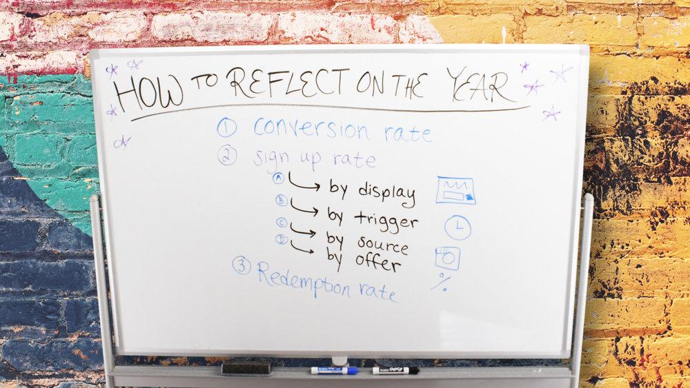 Whiteboard Wednesday_New Year Metrics Board.jpg