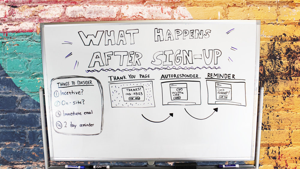 Whiteboard Wednesday_What Happens After Sign Up Board.jpg