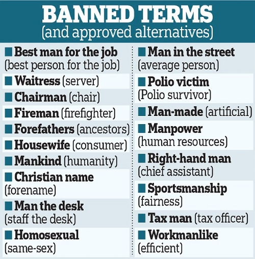 """Cardiff Metropolitan University in Wales issued a  guide  that banned lecturers from using any potentially """"offensive"""" terms."""