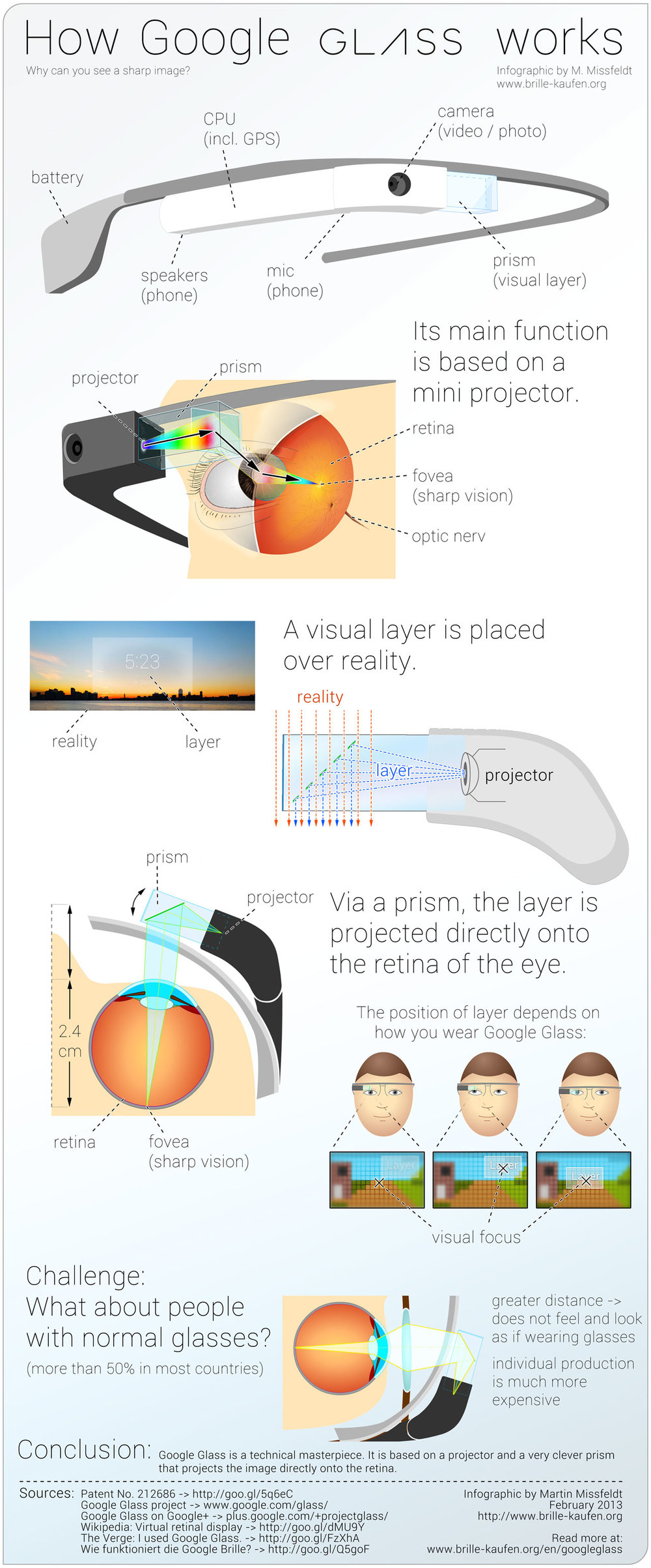 Image: http://www.kurzweilai.net/google-glass-how-it-works-infographic