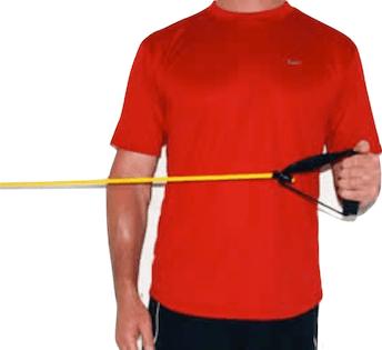 Fortalecimento do manguito rotador - rotadores externos