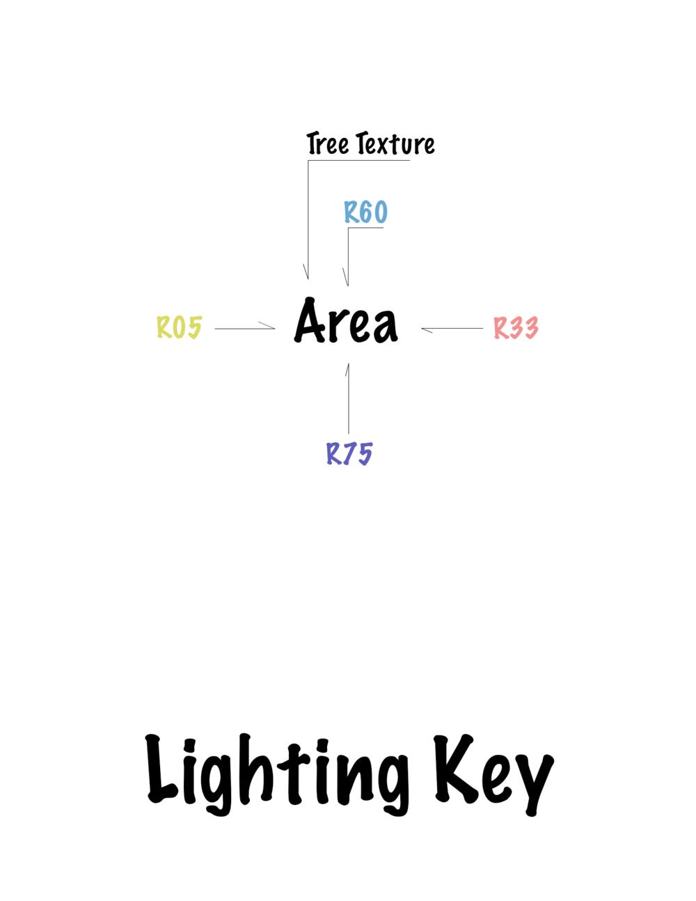 Lighting Key.png