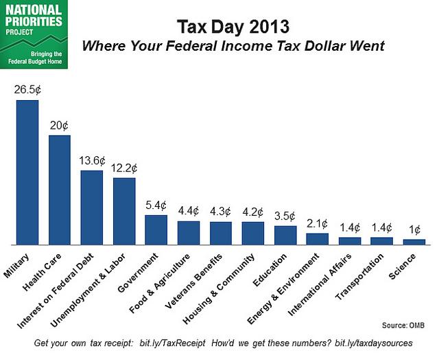 federal income tax chart.jpg