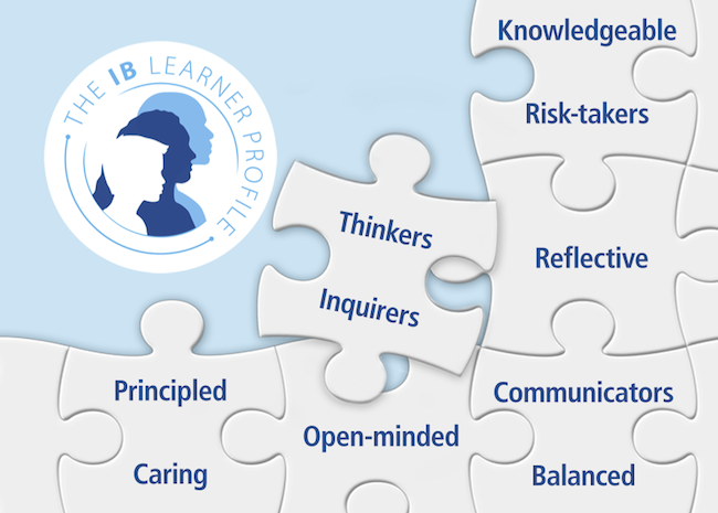 Whole School-prospectus A6 IB Learner Profile Front.png