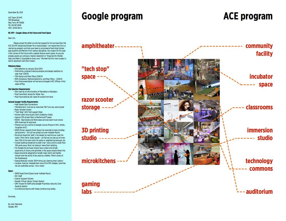 ACE Google 5.jpg