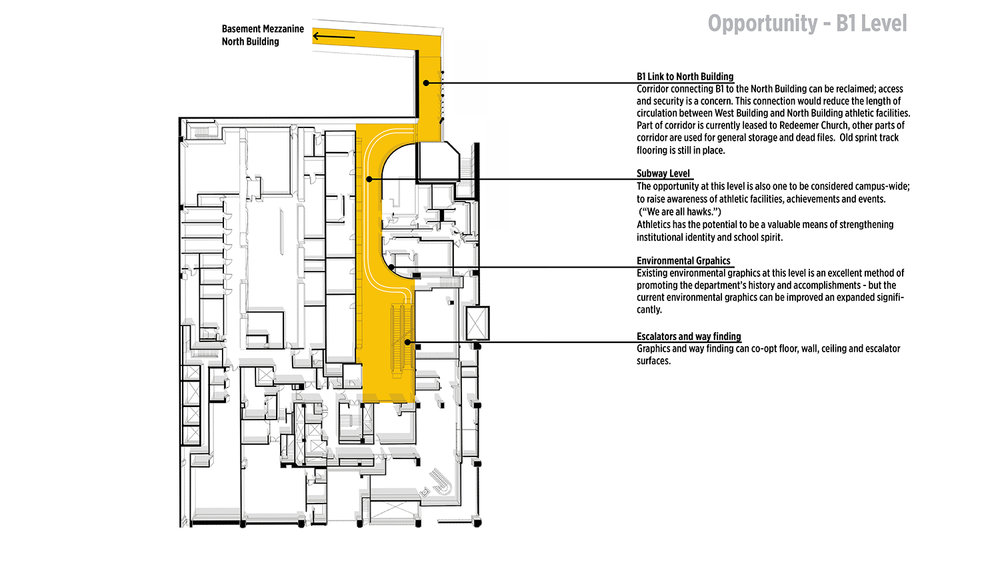 HC Athletics opportunity plan B1.jpg