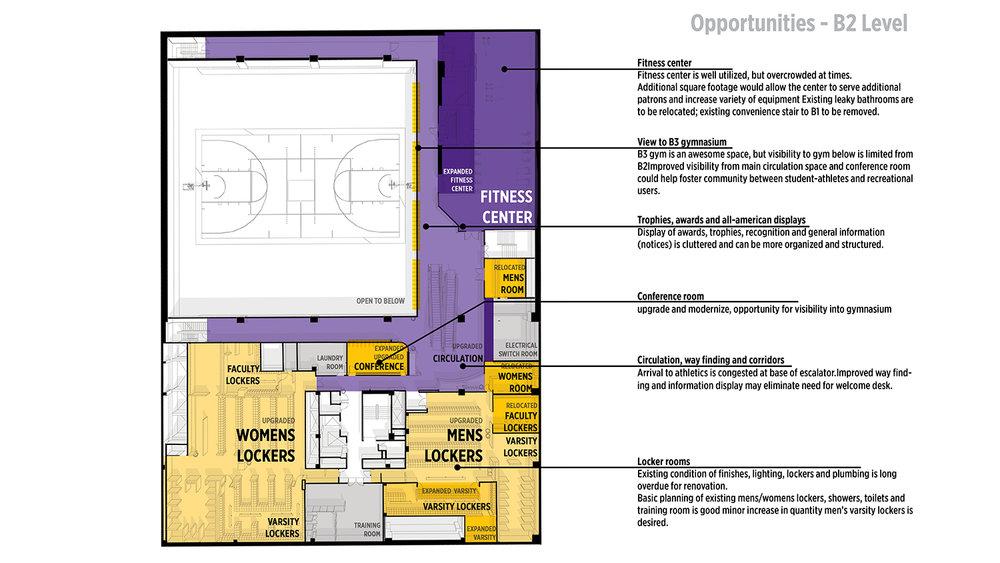 HC Athletics opportunity plan B2.jpg